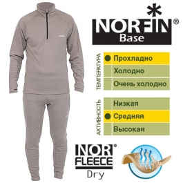 Термобелё NORFIN BASE